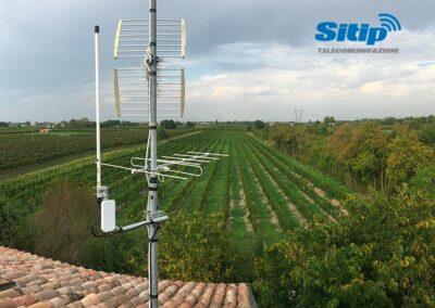 Gateway Monitoraggio in Vigna, Reggio Emilia | SITIP TELECOMUNICAZIONI